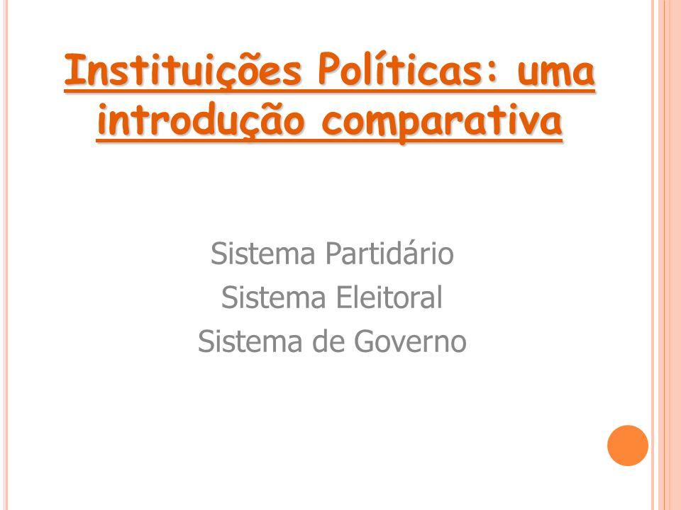 Instituições Políticas: uma introdução comparativa Sistema Partidário Sistema Eleitoral Sistema de Governo
