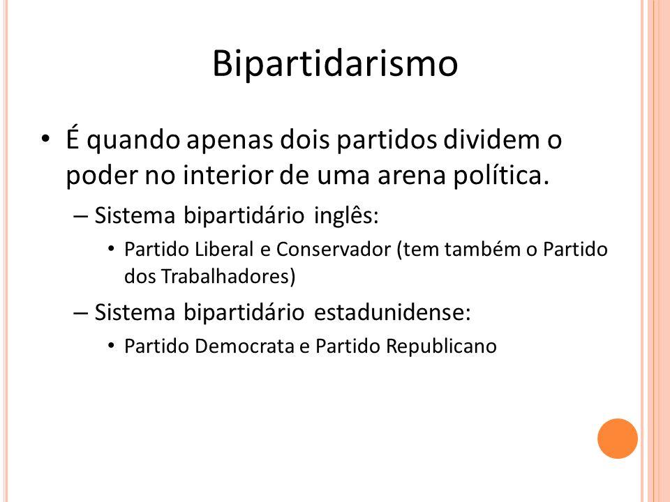 Bipartidarismo É quando apenas dois partidos dividem o poder no interior de uma arena política. – Sistema bipartidário inglês: Partido Liberal e Conse