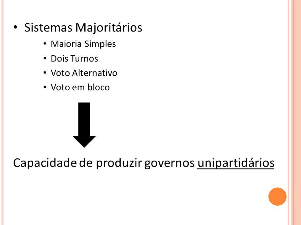 Sistemas Majoritários Maioria Simples Dois Turnos Voto Alternativo Voto em bloco Capacidade de produzir governos unipartidários