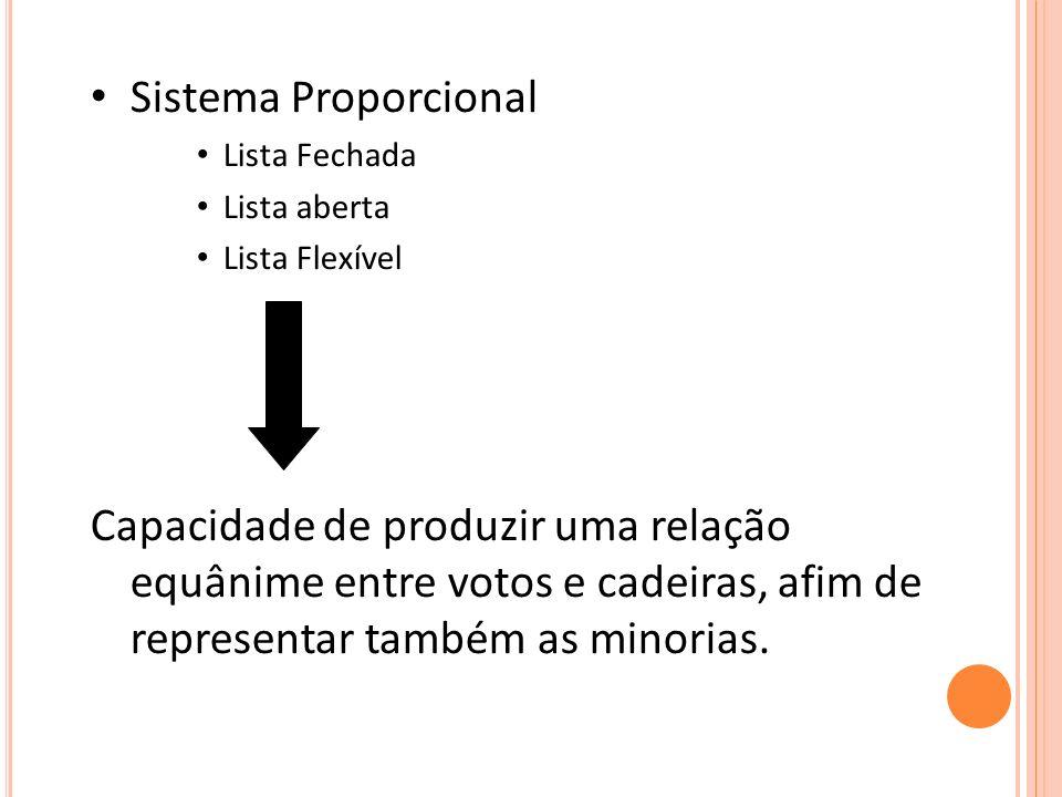 Sistema Proporcional Lista Fechada Lista aberta Lista Flexível Capacidade de produzir uma relação equânime entre votos e cadeiras, afim de representar também as minorias.