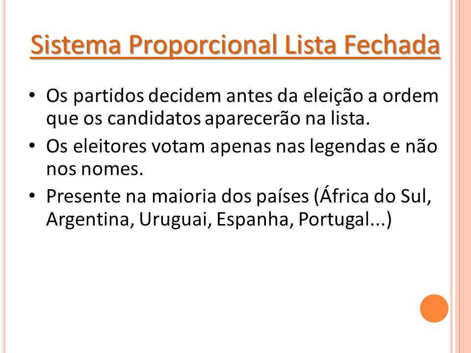 Sistema Proporcional Lista Fechada Os partidos decidem antes da eleição a ordem que os candidatos aparecerão na lista. Os eleitores votam apenas nas l