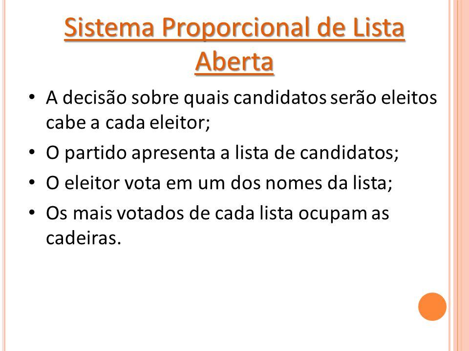 Sistema Proporcional de Lista Aberta A decisão sobre quais candidatos serão eleitos cabe a cada eleitor; O partido apresenta a lista de candidatos; O eleitor vota em um dos nomes da lista; Os mais votados de cada lista ocupam as cadeiras.
