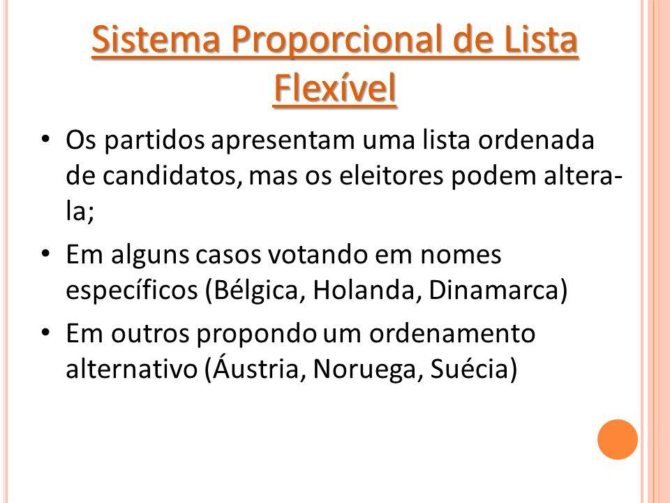 Sistema Proporcional de Lista Flexível Os partidos apresentam uma lista ordenada de candidatos, mas os eleitores podem altera- la; Em alguns casos votando em nomes específicos (Bélgica, Holanda, Dinamarca) Em outros propondo um ordenamento alternativo (Áustria, Noruega, Suécia)