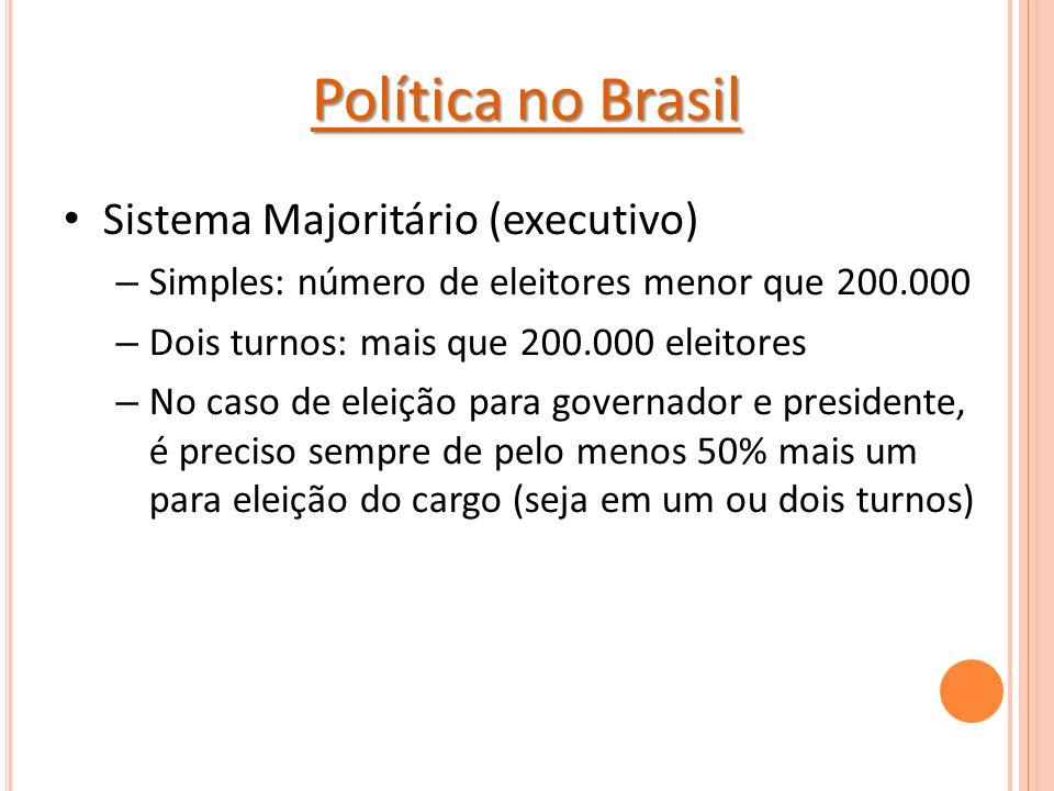 Política no Brasil Sistema Majoritário (executivo) – Simples: número de eleitores menor que 200.000 – Dois turnos: mais que 200.000 eleitores – No caso de eleição para governador e presidente, é preciso sempre de pelo menos 50% mais um para eleição do cargo (seja em um ou dois turnos)