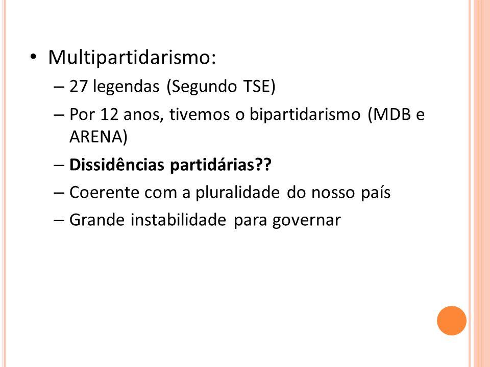 Multipartidarismo: – 27 legendas (Segundo TSE) – Por 12 anos, tivemos o bipartidarismo (MDB e ARENA) – Dissidências partidárias?.