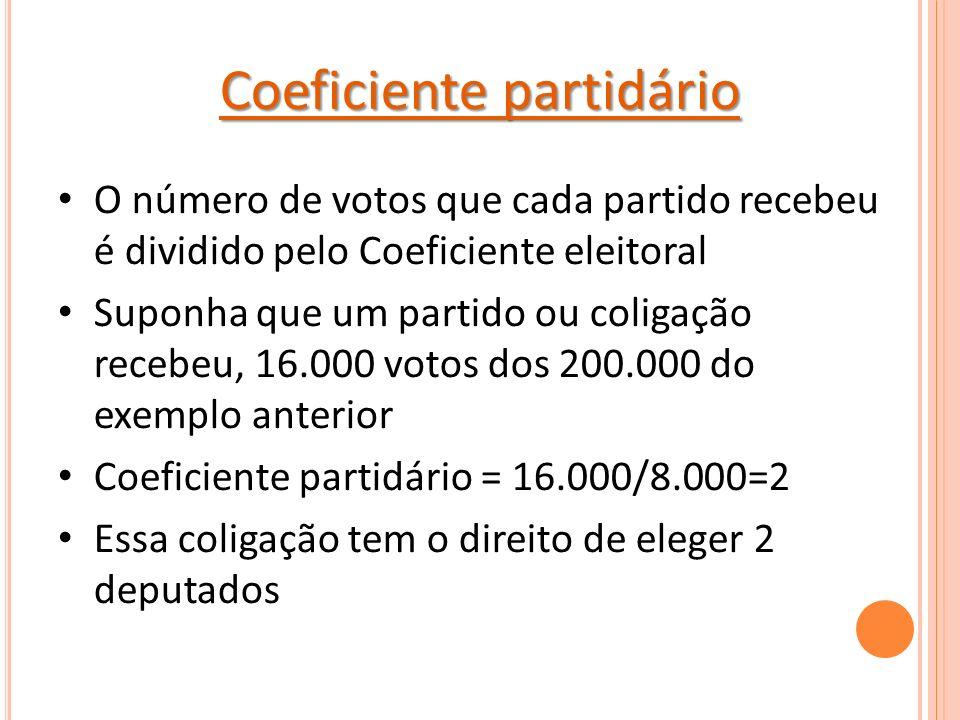 Coeficiente partidário O número de votos que cada partido recebeu é dividido pelo Coeficiente eleitoral Suponha que um partido ou coligação recebeu, 16.000 votos dos 200.000 do exemplo anterior Coeficiente partidário = 16.000/8.000=2 Essa coligação tem o direito de eleger 2 deputados