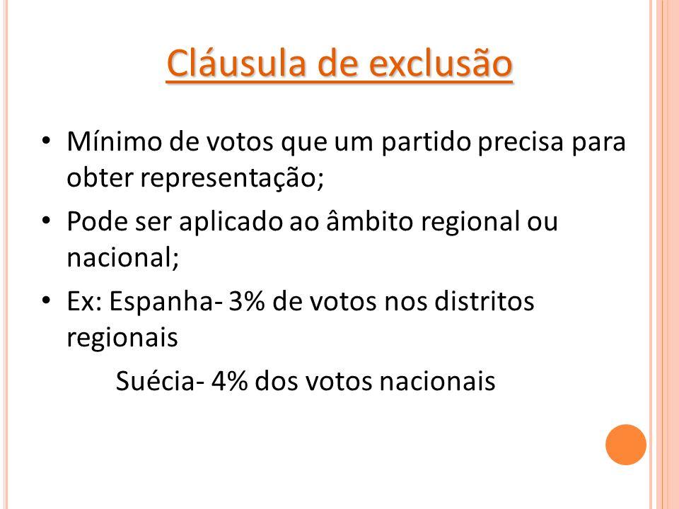 Cláusula de exclusão Mínimo de votos que um partido precisa para obter representação; Pode ser aplicado ao âmbito regional ou nacional; Ex: Espanha- 3% de votos nos distritos regionais Suécia- 4% dos votos nacionais