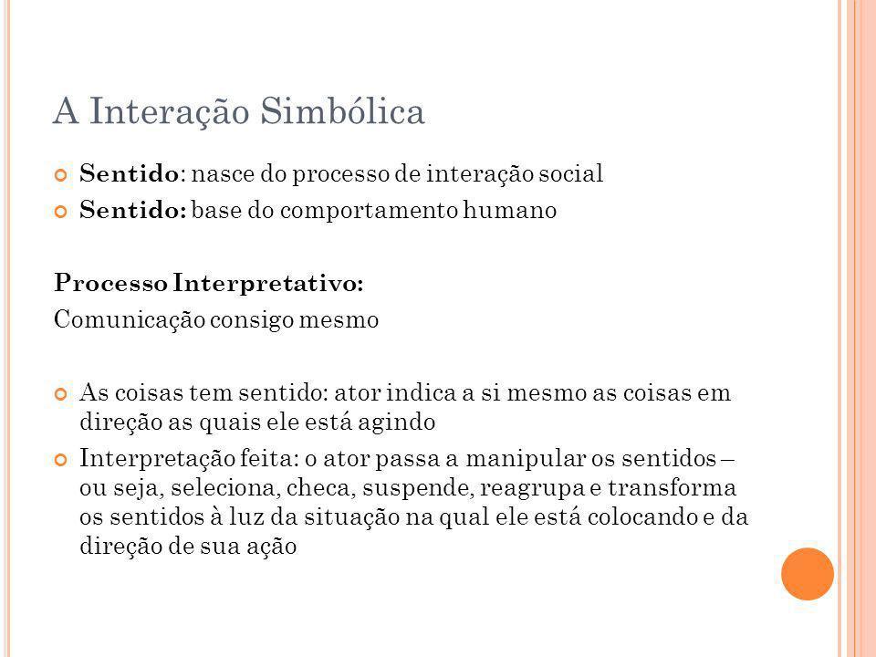 A Interação Simbólica Sentido : nasce do processo de interação social Sentido: base do comportamento humano Processo Interpretativo: Comunicação consi