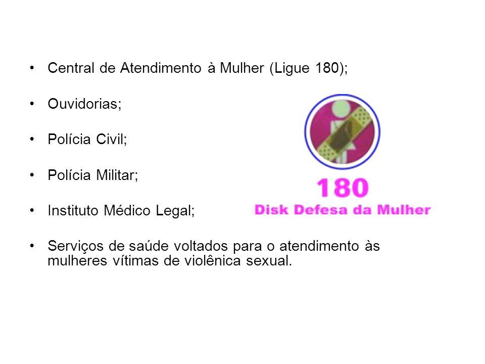 Central de Atendimento à Mulher (Ligue 180); Ouvidorias; Polícia Civil; Polícia Militar; Instituto Médico Legal; Serviços de saúde voltados para o ate