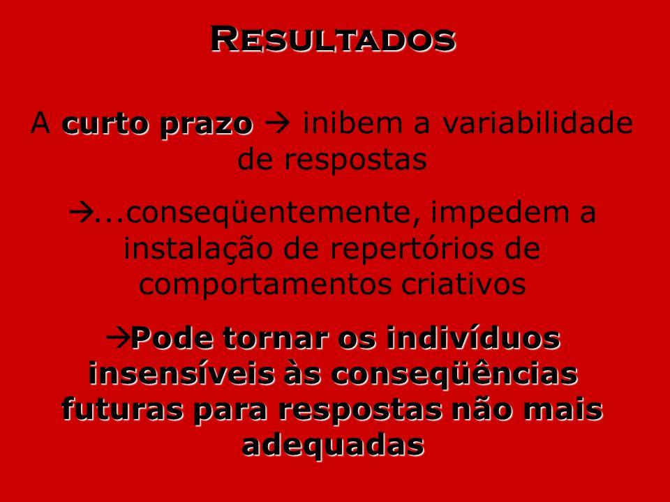 Resultados curto prazo A curto prazo inibem a variabilidade de respostas...conseqüentemente, impedem a instalação de repertórios de comportamentos cri