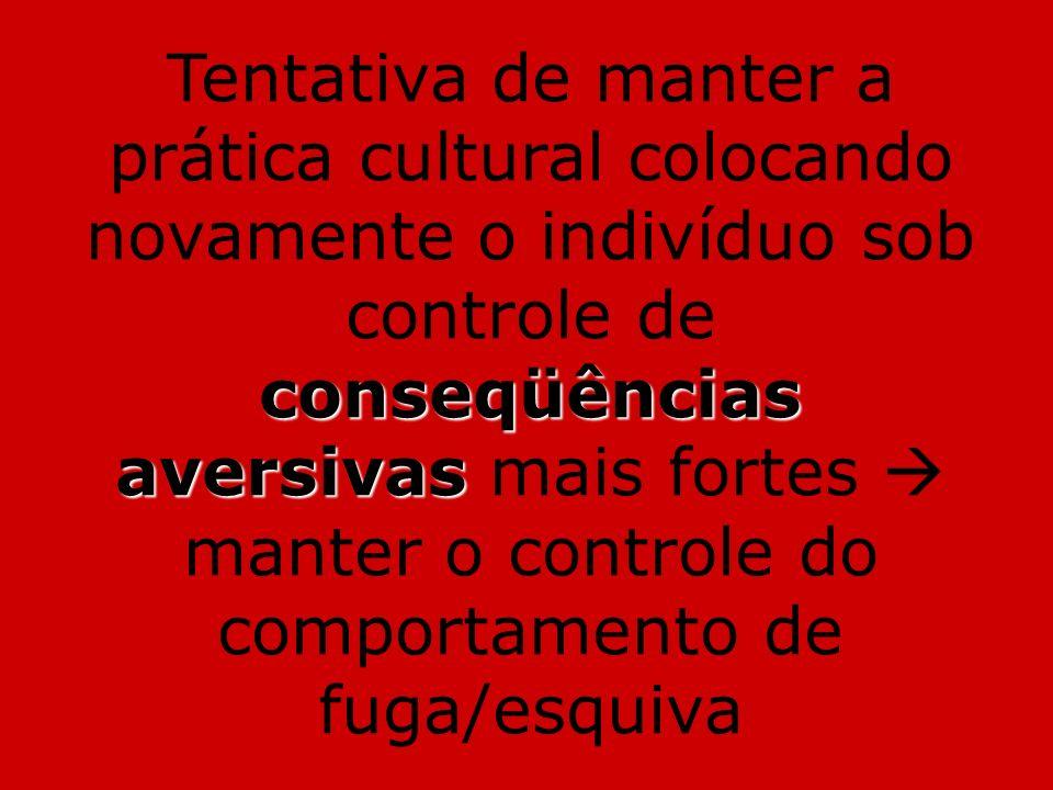 conseqüências aversivas Tentativa de manter a prática cultural colocando novamente o indivíduo sob controle de conseqüências aversivas mais fortes man