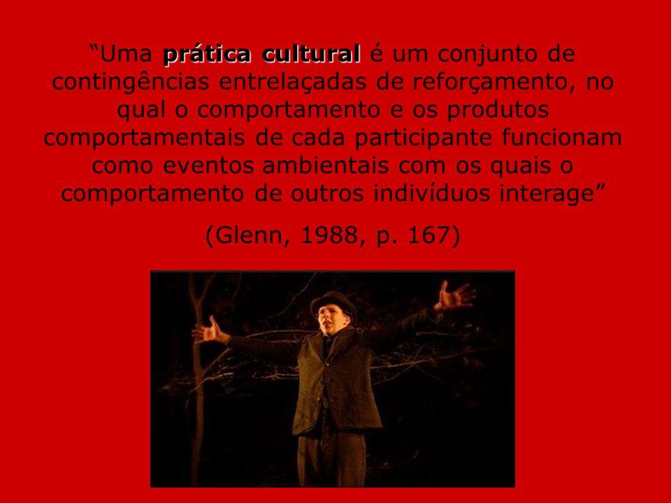 prática cultural Uma prática cultural é um conjunto de contingências entrelaçadas de reforçamento, no qual o comportamento e os produtos comportamenta