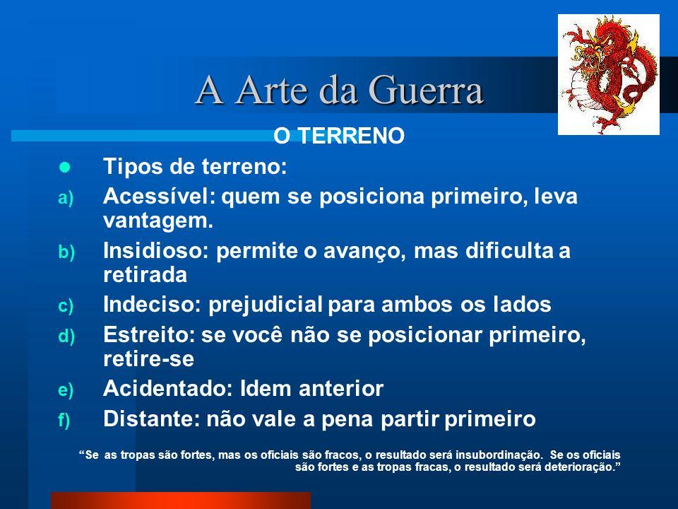 A Arte da Guerra O TERRENO Tipos de terreno: a) Acessível: quem se posiciona primeiro, leva vantagem. b) Insidioso: permite o avanço, mas dificulta a