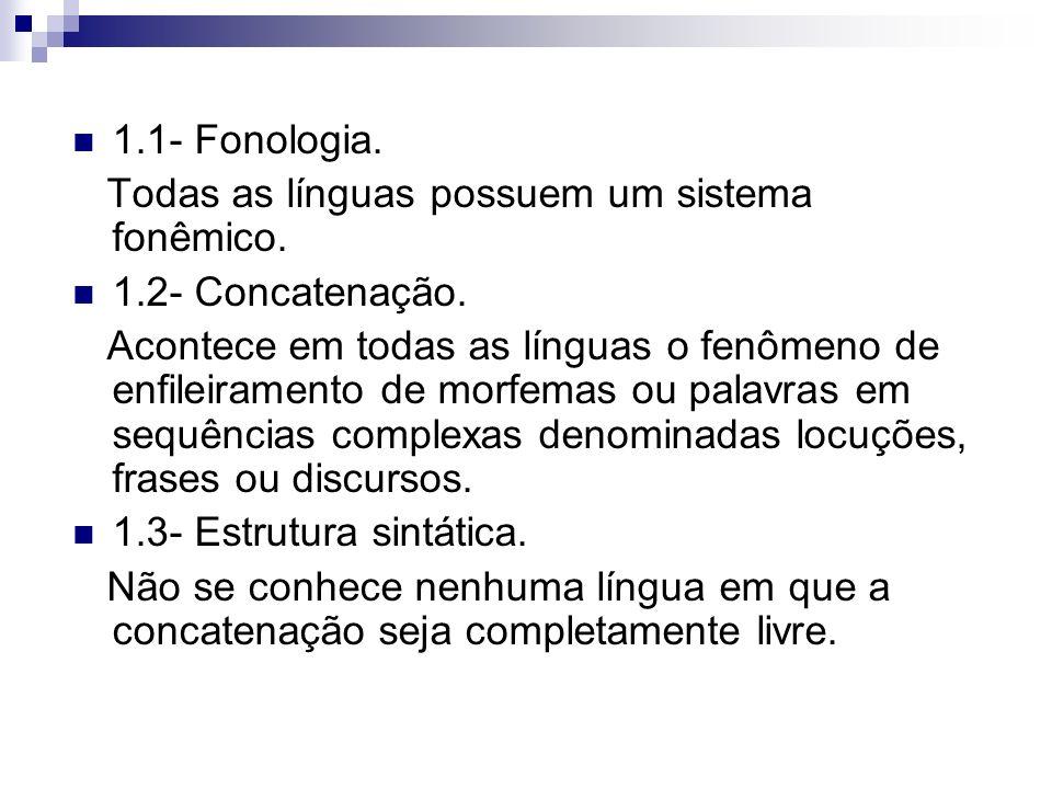 1.1- Fonologia. Todas as línguas possuem um sistema fonêmico. 1.2- Concatenação. Acontece em todas as línguas o fenômeno de enfileiramento de morfemas