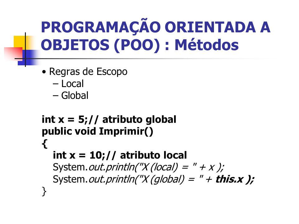 PROGRAMAÇÃO ORIENTADA A OBJETOS (POO) : Métodos Regras de Escopo – Local – Global int x = 5;// atributo global public void Imprimir() { int x = 10;//