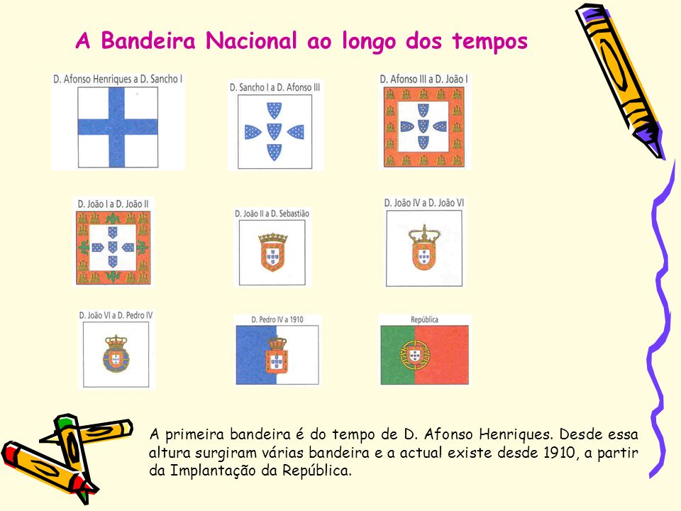 A Bandeira Nacional ao longo dos tempos A primeira bandeira é do tempo de D. Afonso Henriques. Desde essa altura surgiram várias bandeira e a actual e