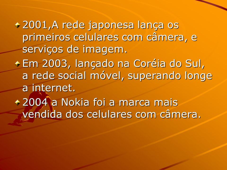 2001,A rede japonesa lança os primeiros celulares com câmera, e serviços de imagem. Em 2003, lançado na Coréia do Sul, a rede social móvel, superando