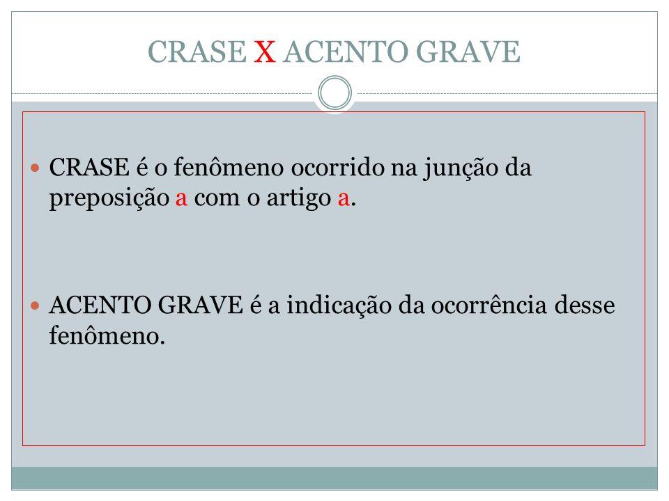 CRASE X ACENTO GRAVE CRASE é o fenômeno ocorrido na junção da preposição a com o artigo a. ACENTO GRAVE é a indicação da ocorrência desse fenômeno.