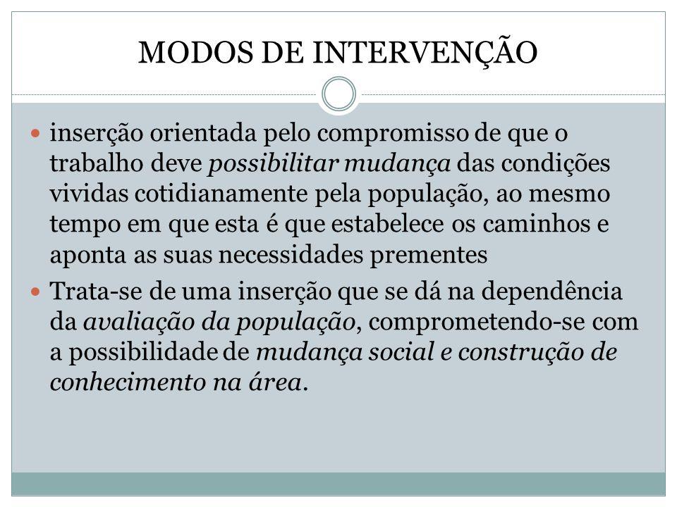 MODOS DE INTERVENÇÃO inserção orientada pelo compromisso de que o trabalho deve possibilitar mudança das condições vividas cotidianamente pela populaç