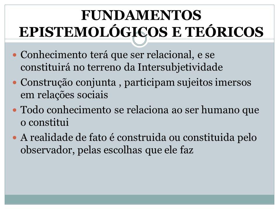 FUNDAMENTOS EPISTEMOLÓGICOS E TEÓRICOS Conhecimento terá que ser relacional, e se constituirá no terreno da Intersubjetividade Construção conjunta, pa