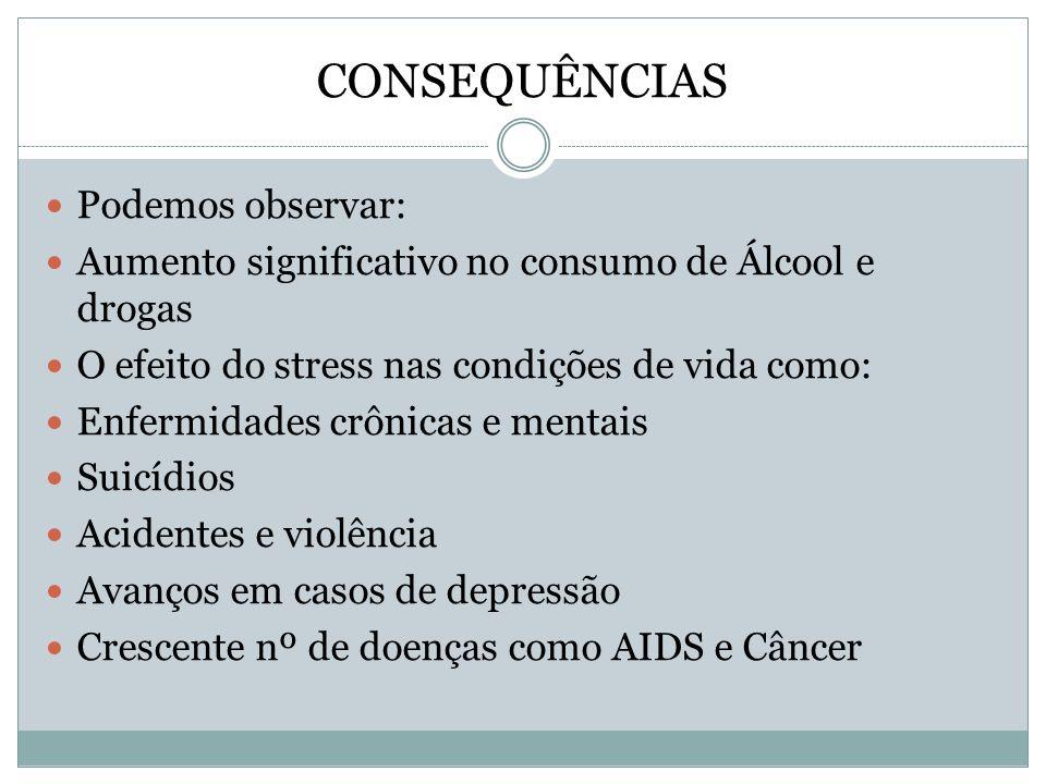 CONSEQUÊNCIAS Podemos observar: Aumento significativo no consumo de Álcool e drogas O efeito do stress nas condições de vida como: Enfermidades crônic
