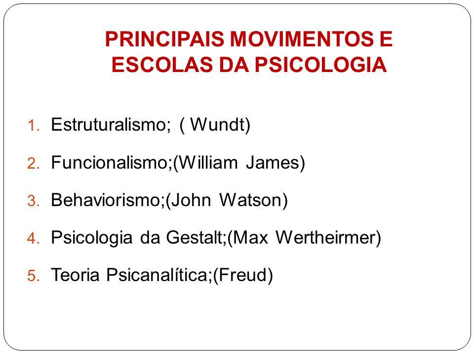 PRINCIPAIS MOVIMENTOS E ESCOLAS DA PSICOLOGIA 1. Estruturalismo; ( Wundt) 2. Funcionalismo;(William James) 3. Behaviorismo;(John Watson) 4. Psicologia