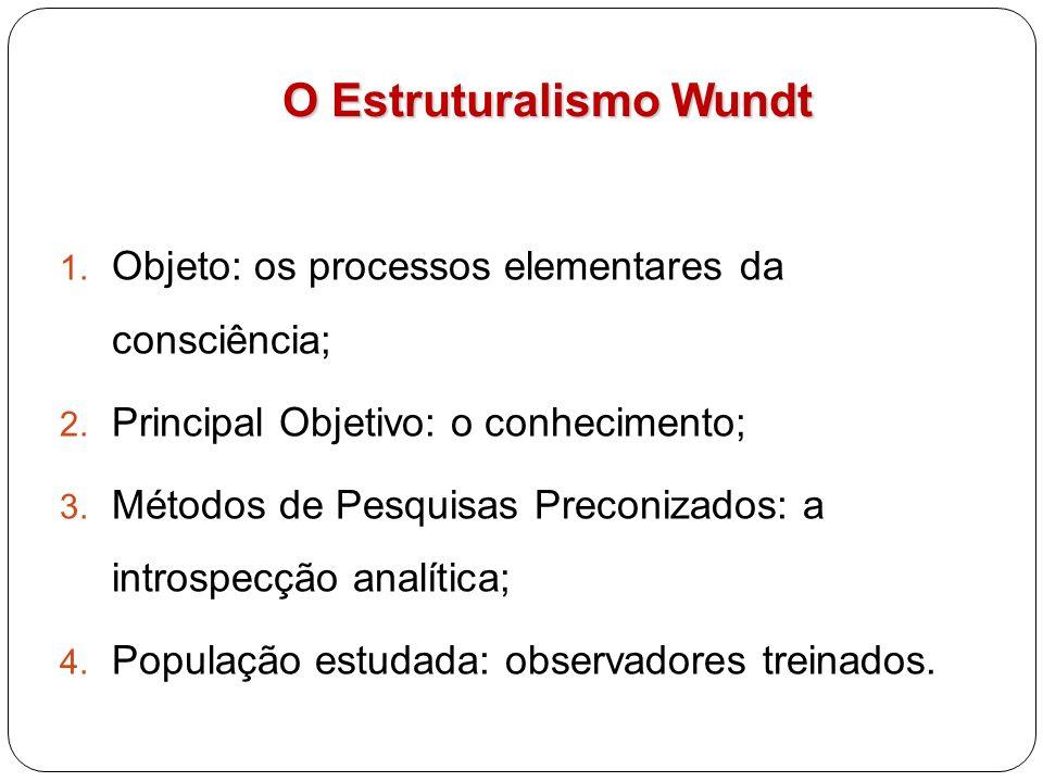 O Estruturalismo Wundt 1. Objeto: os processos elementares da consciência; 2. Principal Objetivo: o conhecimento; 3. Métodos de Pesquisas Preconizados