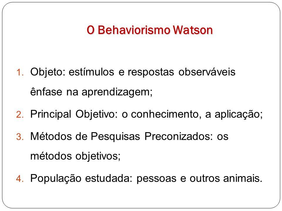 O Behaviorismo Watson O Behaviorismo Watson 1. Objeto: estímulos e respostas observáveis ênfase na aprendizagem; 2. Principal Objetivo: o conhecimento