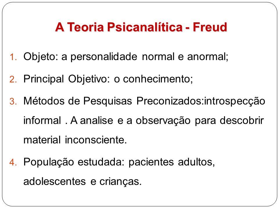 A Teoria Psicanalítica - Freud 1. Objeto: a personalidade normal e anormal; 2. Principal Objetivo: o conhecimento; 3. Métodos de Pesquisas Preconizado