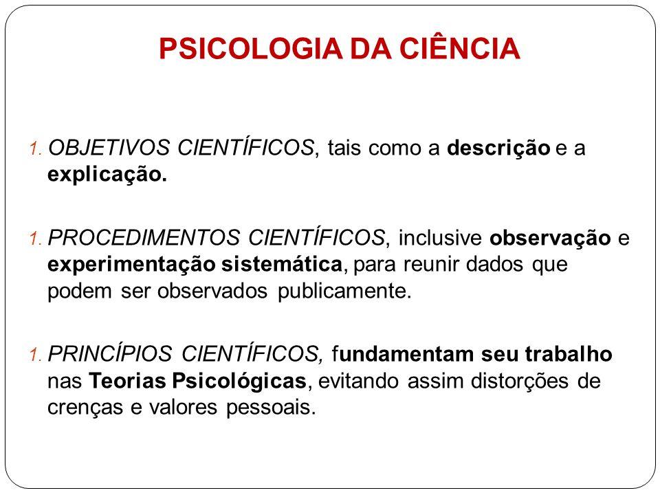 PSICOLOGIA DA CIÊNCIA 1. OBJETIVOS CIENTÍFICOS, tais como a descrição e a explicação. 1. PROCEDIMENTOS CIENTÍFICOS, inclusive observação e experimenta