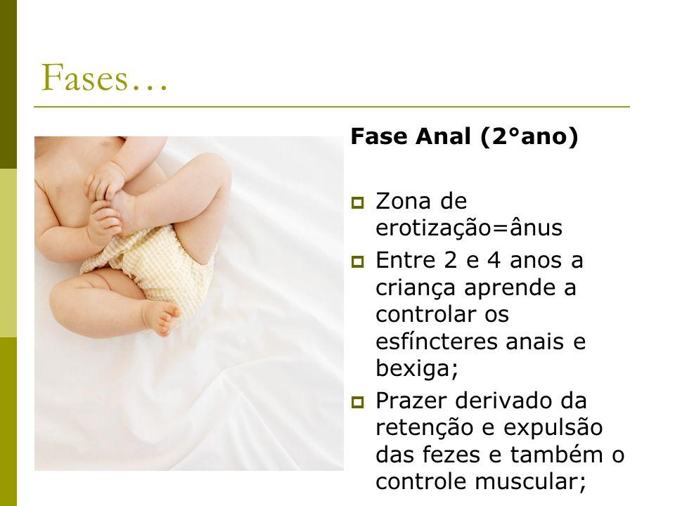 Fases… Fase Anal (2°ano) Zona de erotização=ânus Entre 2 e 4 anos a criança aprende a controlar os esfíncteres anais e bexiga; Prazer derivado da rete