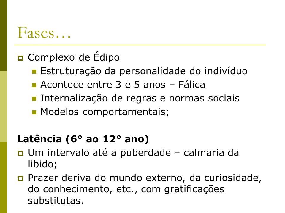 Fases… Complexo de Édipo Estruturação da personalidade do indivíduo Acontece entre 3 e 5 anos – Fálica Internalização de regras e normas sociais Model