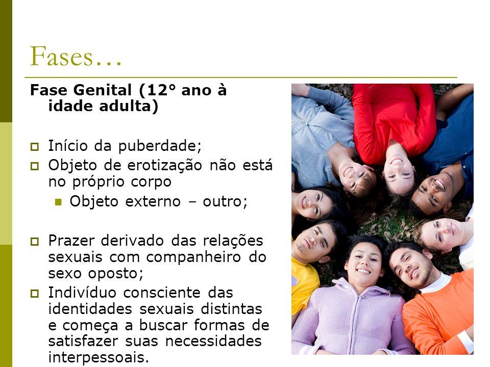 Fases… Fase Genital (12° ano à idade adulta) Início da puberdade; Objeto de erotização não está no próprio corpo Objeto externo – outro; Prazer deriva