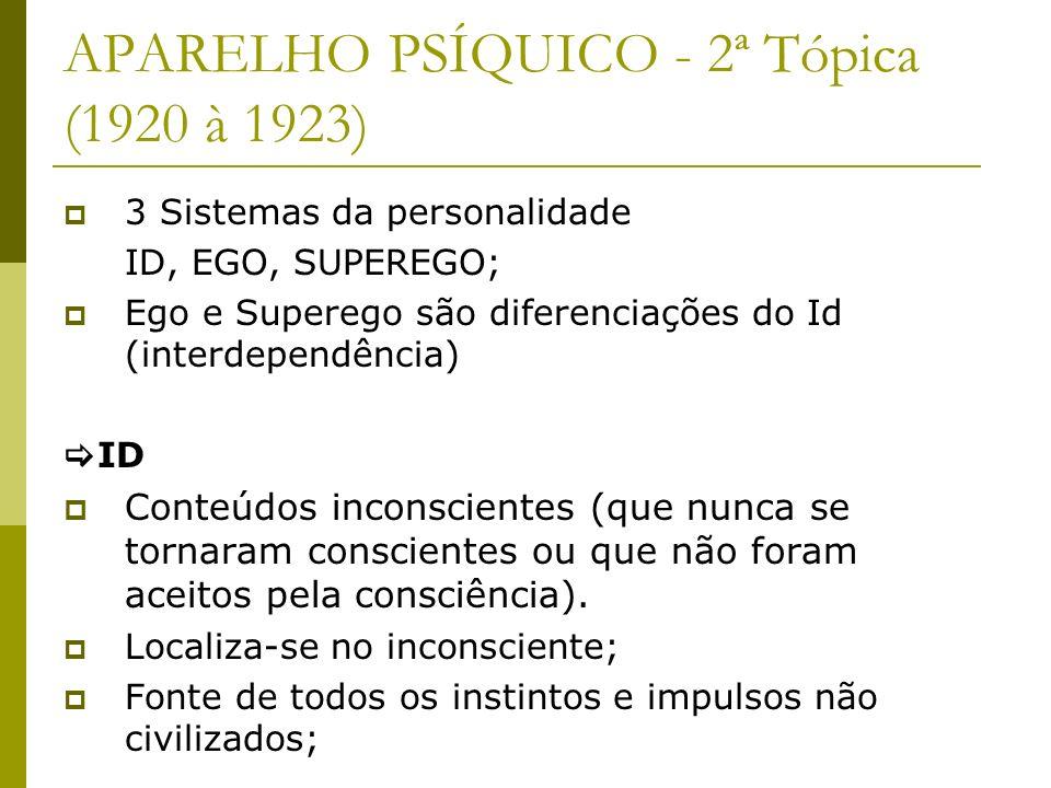 APARELHO PSÍQUICO - 2ª Tópica (1920 à 1923) 3 Sistemas da personalidade ID, EGO, SUPEREGO; Ego e Superego são diferenciações do Id (interdependência)