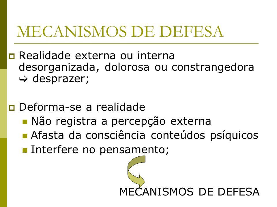MECANISMOS DE DEFESA Realidade externa ou interna desorganizada, dolorosa ou constrangedora desprazer; Deforma-se a realidade Não registra a percepção