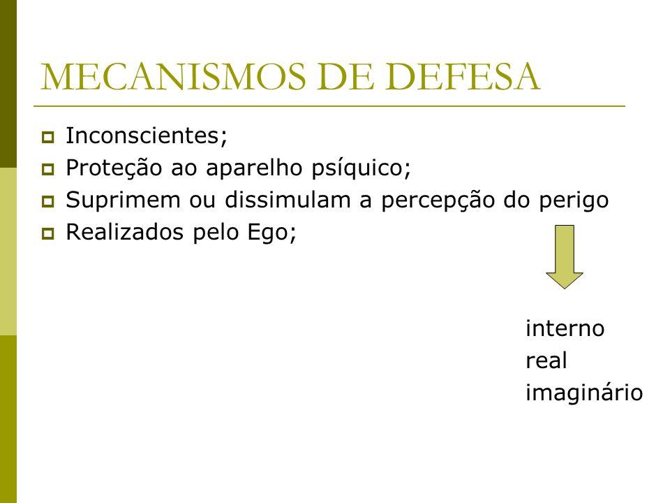 Inconscientes; Proteção ao aparelho psíquico; Suprimem ou dissimulam a percepção do perigo Realizados pelo Ego; interno real imaginário MECANISMOS DE