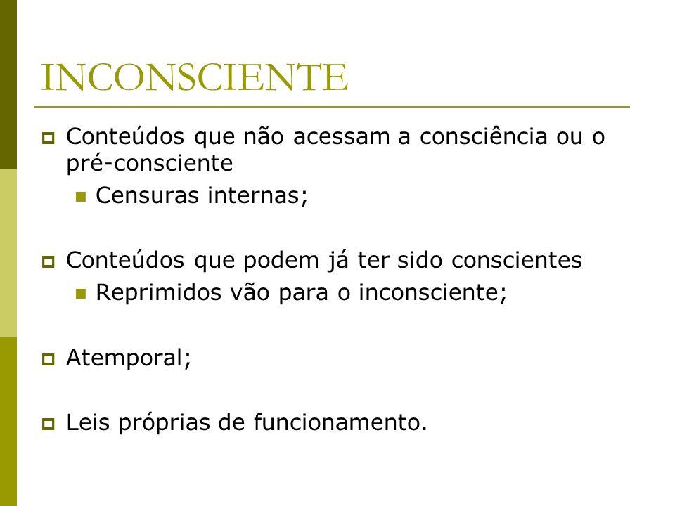 INCONSCIENTE Conteúdos que não acessam a consciência ou o pré-consciente Censuras internas; Conteúdos que podem já ter sido conscientes Reprimidos vão