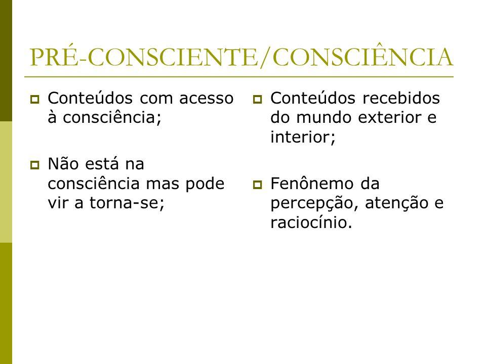 PRÉ-CONSCIENTE/CONSCIÊNCIA Conteúdos com acesso à consciência; Não está na consciência mas pode vir a torna-se; Conteúdos recebidos do mundo exterior