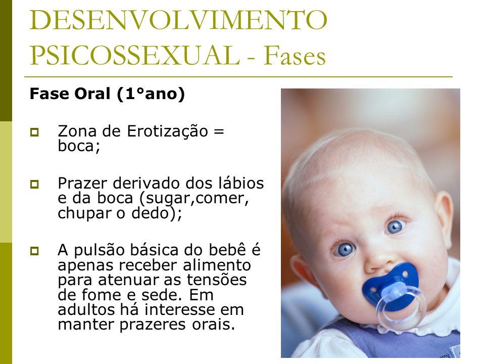 Fase Oral (1°ano) Zona de Erotização = boca; Prazer derivado dos lábios e da boca (sugar,comer, chupar o dedo); A pulsão básica do bebê é apenas receb