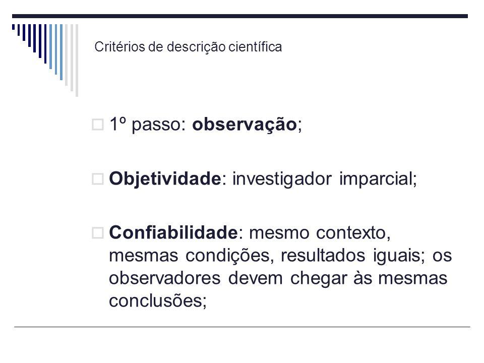 Critérios de descrição científica 1º passo: observação; Objetividade: investigador imparcial; Confiabilidade: mesmo contexto, mesmas condições, result