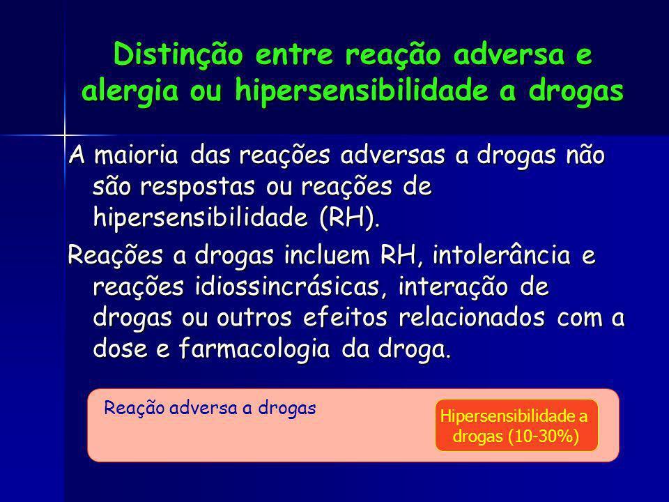Distinção entre reação adversa e alergia ou hipersensibilidade a drogas A maioria das reações adversas a drogas não são respostas ou reações de hipers