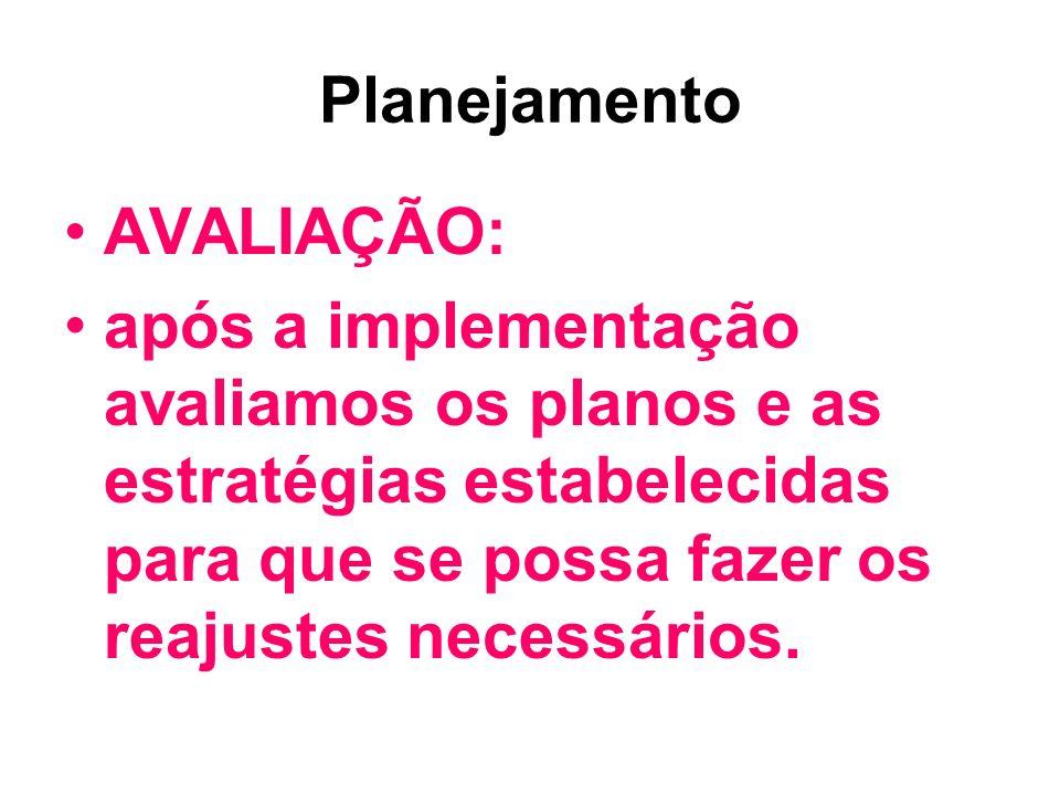 Planejamento AVALIAÇÃO: após a implementação avaliamos os planos e as estratégias estabelecidas para que se possa fazer os reajustes necessários.