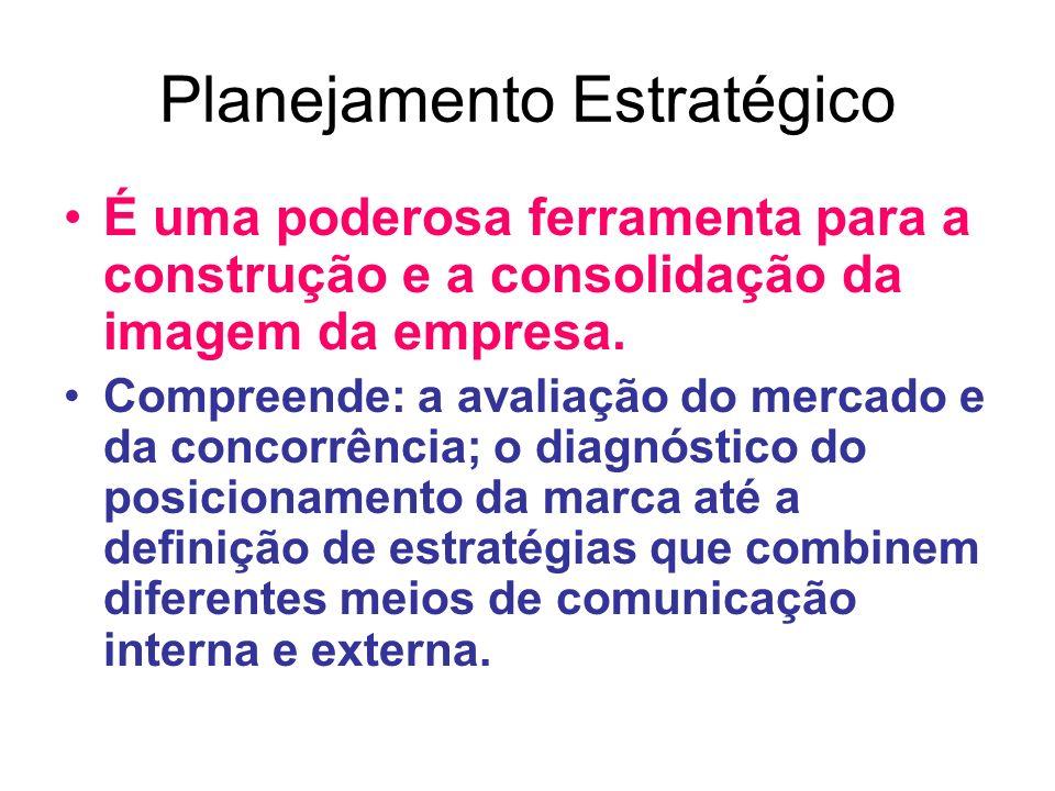 Planejamento Estratégico É uma poderosa ferramenta para a construção e a consolidação da imagem da empresa. Compreende: a avaliação do mercado e da co