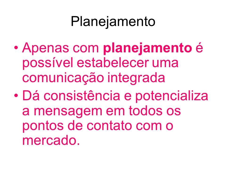 Planejamento:primeira fase Análise: conhecendo a empresa seus públicos e o contexto em que está inserida.