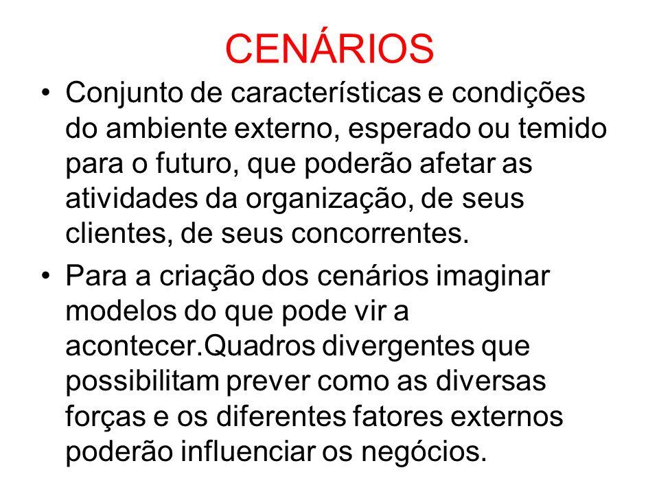 CENÁRIOS Conjunto de características e condições do ambiente externo, esperado ou temido para o futuro, que poderão afetar as atividades da organizaçã