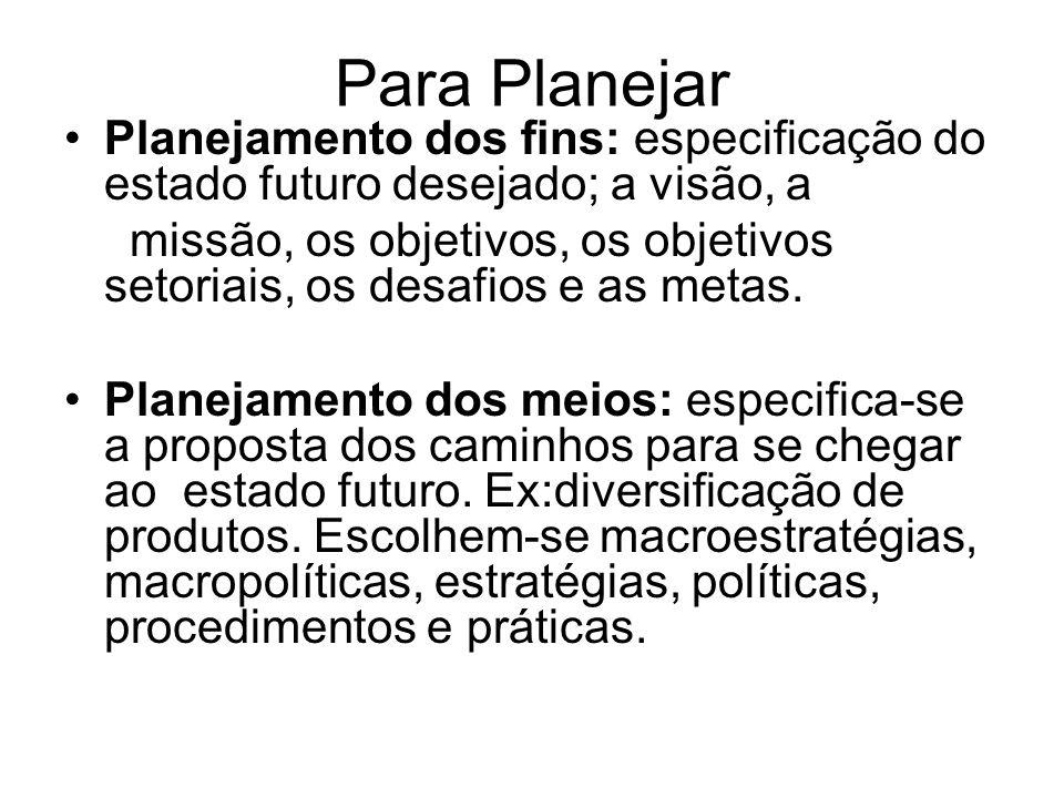 Para Planejar Planejamento dos fins: especificação do estado futuro desejado; a visão, a missão, os objetivos, os objetivos setoriais, os desafios e a