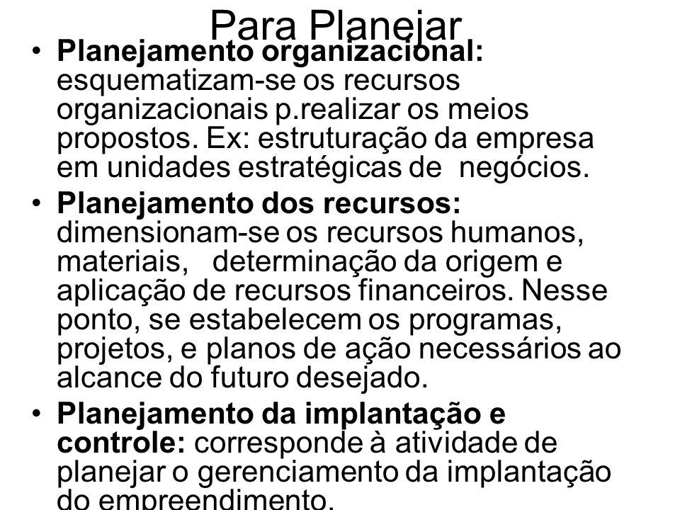 Para Planejar Planejamento organizacional: esquematizam-se os recursos organizacionais p.realizar os meios propostos. Ex: estruturação da empresa em u