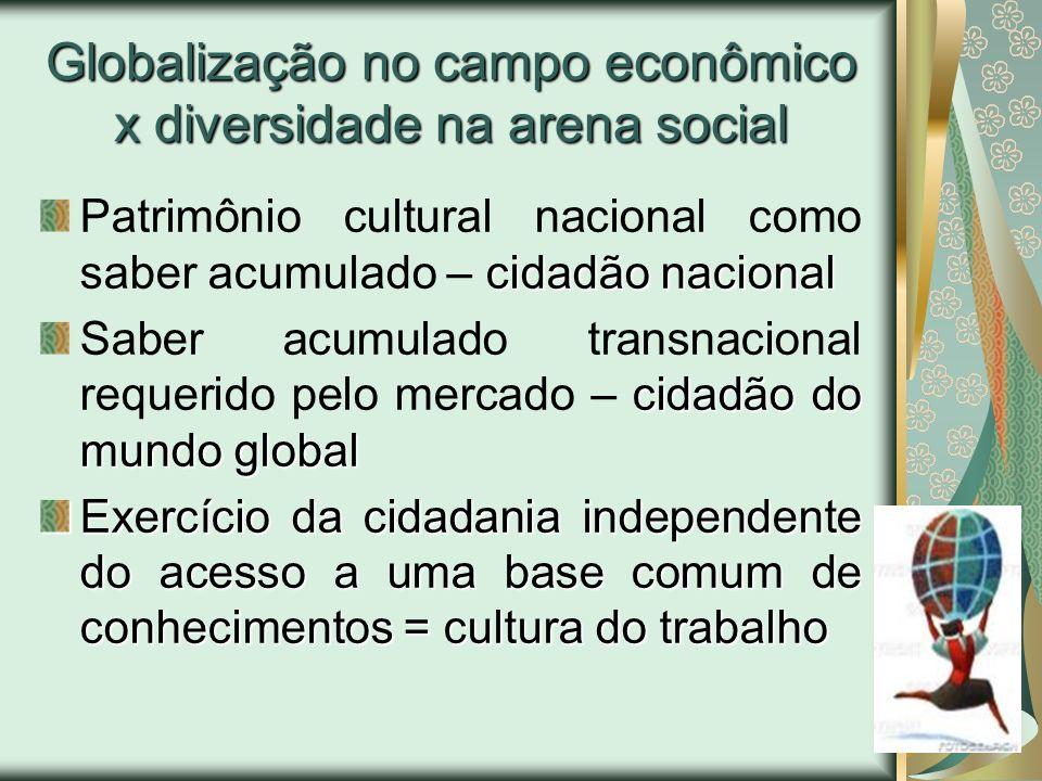 Globalização no campo econômico x diversidade na arena social cidadão nacional Patrimônio cultural nacional como saber acumulado – cidadão nacional ci