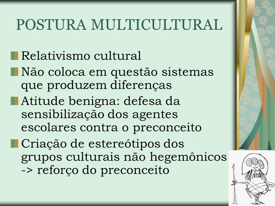 POSTURA MULTICULTURAL Relativismo cultural Não coloca em questão sistemas que produzem diferenças Atitude benigna: defesa da sensibilização dos agente