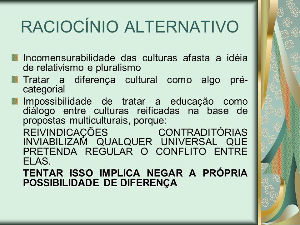 RACIOCÍNIO ALTERNATIVO Incomensurabilidade das culturas afasta a idéia de relativismo e pluralismo Tratar a diferença cultural como algo pré- categori